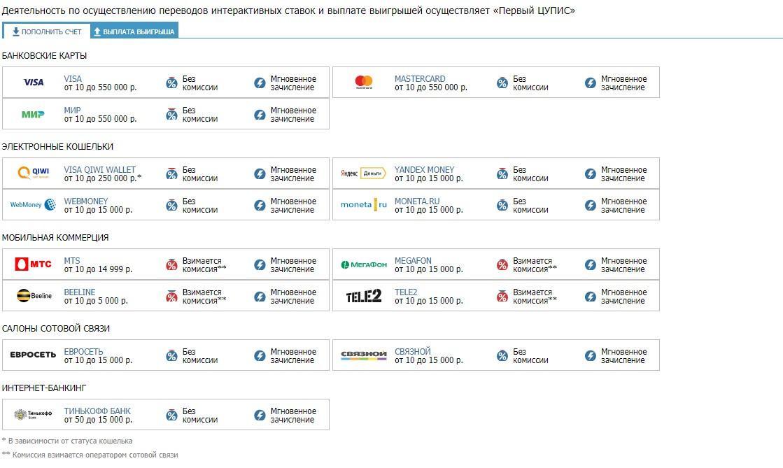 Внесение депозита Betcity.ru