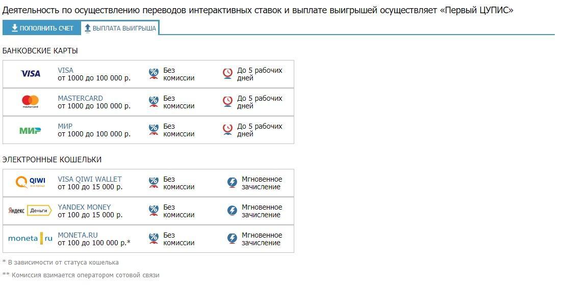 Вывод средств Betcity.ru