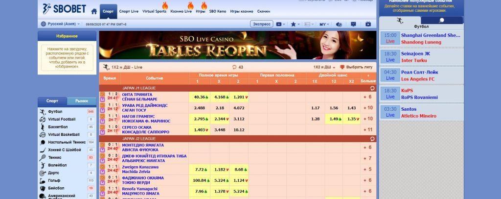 Обзор сайта букмекерской компании Sbobet